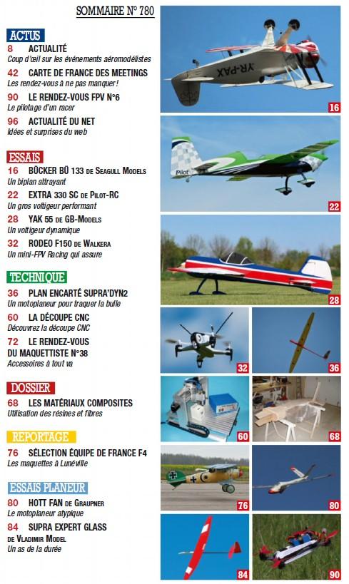 Modele Magazine 780 - Sommaire